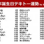【テキトー】あなたの運勢2019!