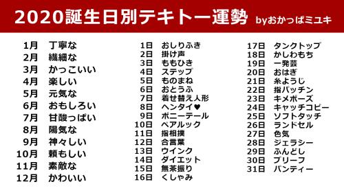 2020年 誕生日別テキトー運勢 Nice Love Records